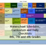 Homeschool Curriculum, Schedule and Checklist 2013 – 2014