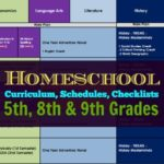 Curriculum, Schedules, Checklists 2014 – 2015 5th, 8th, and 9th Grades